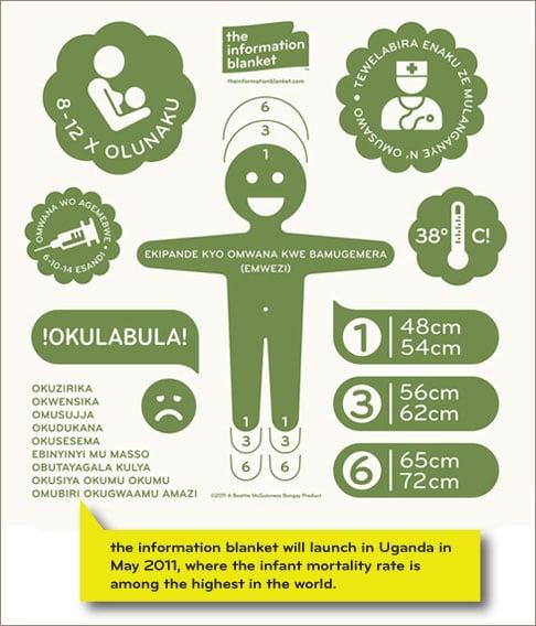 blanket-uganda-information-0611.jpg