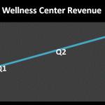 originalart-Revenue-Chart-Excel.png